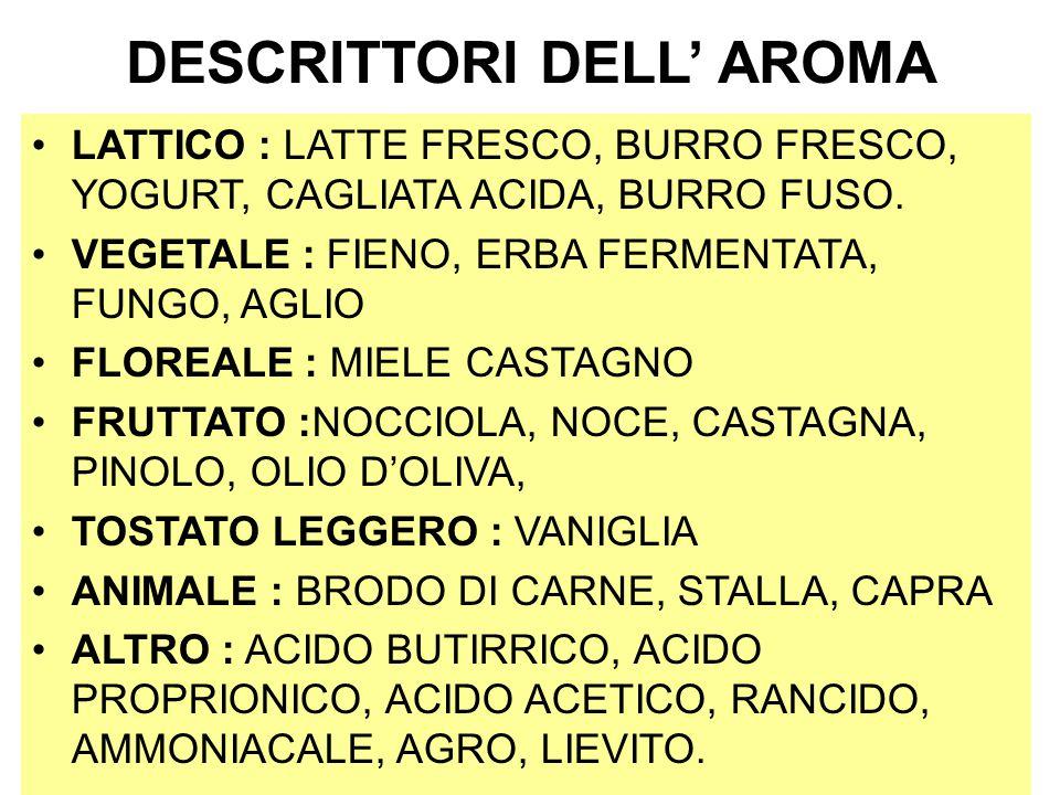 DESCRITTORI DELL' AROMA LATTICO : LATTE FRESCO, BURRO FRESCO, YOGURT, CAGLIATA ACIDA, BURRO FUSO.