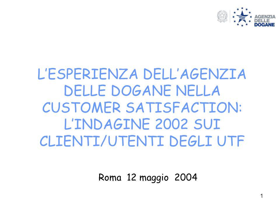 1 L'ESPERIENZA DELL'AGENZIA DELLE DOGANE NELLA CUSTOMER SATISFACTION: L'INDAGINE 2002 SUI CLIENTI/UTENTI DEGLI UTF Roma 12 maggio 2004