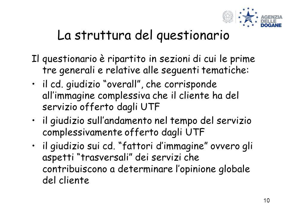 10 La struttura del questionario Il questionario è ripartito in sezioni di cui le prime tre generali e relative alle seguenti tematiche: il cd.