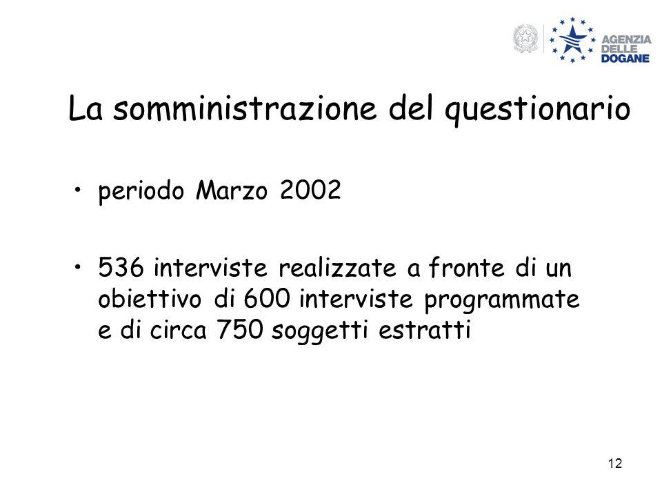 12 La somministrazione del questionario periodo Marzo 2002 536 interviste realizzate a fronte di un obiettivo di 600 interviste programmate e di circa 750 soggetti estratti