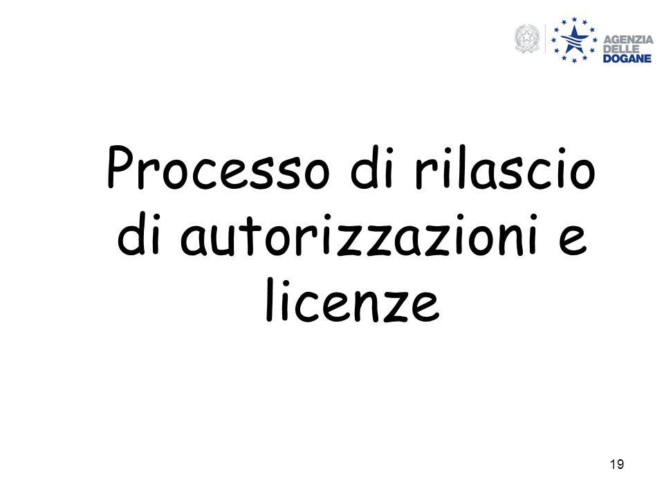 19 Processo di rilascio di autorizzazioni e licenze