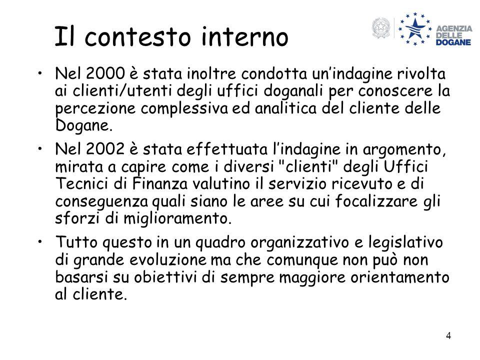 4 Il contesto interno Nel 2000 è stata inoltre condotta un'indagine rivolta ai clienti/utenti degli uffici doganali per conoscere la percezione complessiva ed analitica del cliente delle Dogane.