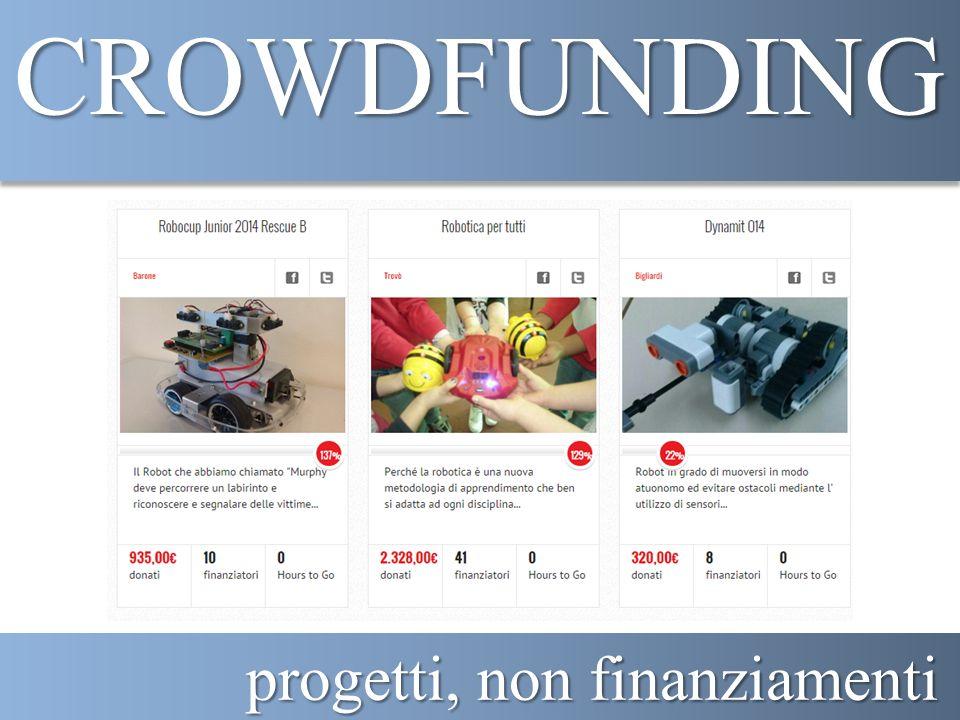 CROWDFUNDINGCROWDFUNDING progetti, non finanziamenti progetti, non finanziamenti