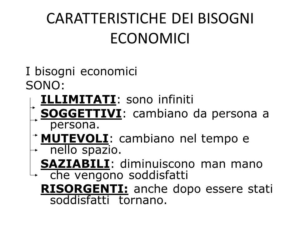 CARATTERISTICHE DEI BISOGNI ECONOMICI I bisogni economici SONO: ILLIMITATI: sono infiniti SOGGETTIVI: cambiano da persona a persona. MUTEVOLI: cambian