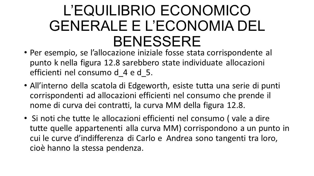 L'EQUILIBRIO ECONOMICO GENERALE E L'ECONOMIA DEL BENESSERE Per esempio, se l'allocazione iniziale fosse stata corrispondente al punto k nella figura 12.8 sarebbero state individuate allocazioni efficienti nel consumo d_4 e d_5.