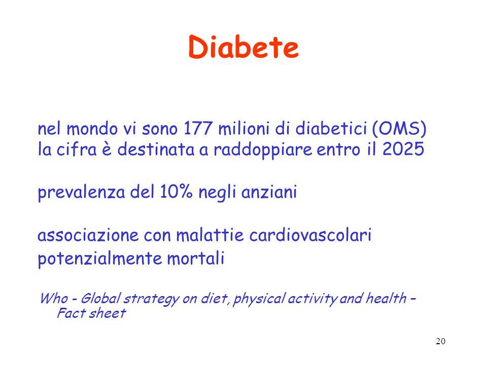 20 Diabete nel mondo vi sono 177 milioni di diabetici (OMS) la cifra è destinata a raddoppiare entro il 2025 prevalenza del 10% negli anziani associazione con malattie cardiovascolari potenzialmente mortali Who - Global strategy on diet, physical activity and health – Fact sheet