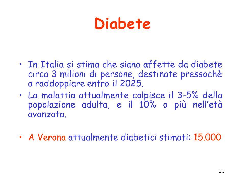 21 Diabete In Italia si stima che siano affette da diabete circa 3 milioni di persone, destinate pressochè a raddoppiare entro il 2025.
