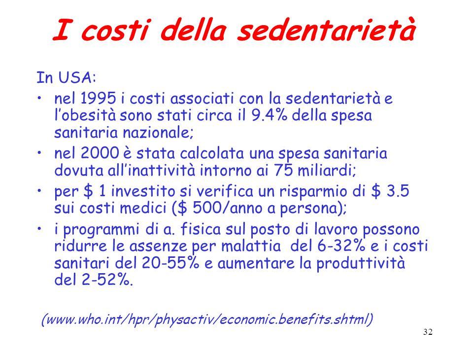 32 I costi della sedentarietà In USA: nel 1995 i costi associati con la sedentarietà e l'obesità sono stati circa il 9.4% della spesa sanitaria nazionale; nel 2000 è stata calcolata una spesa sanitaria dovuta all'inattività intorno ai 75 miliardi; per $ 1 investito si verifica un risparmio di $ 3.5 sui costi medici ($ 500/anno a persona); i programmi di a.