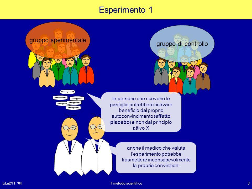 LiLu2/TT 04Il metodo scientifico3 Esperimento 1 x x x x x x anche il medico che valuta l'esperimento potrebbe trasmettere inconsapevolmente le proprie convinzioni le persone che ricevono le pastiglie potrebbero ricavare beneficio dal proprio autoconvincimento (effetto placebo) e non dal principio attivo X gruppo sperimentale gruppo di controllo