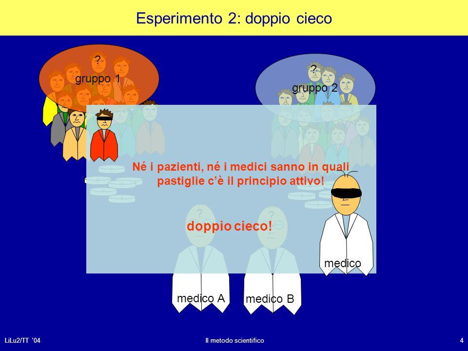 LiLu2/TT 04Il metodo scientifico5 Esperimento 2: doppio cieco x x x x x x .