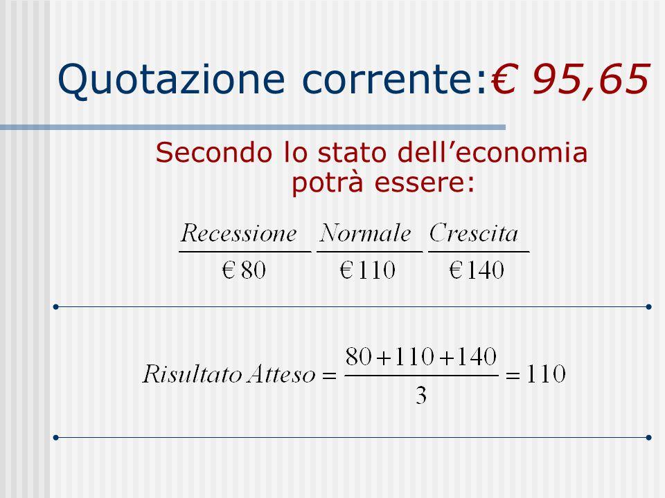 Quotazione corrente:€ 95,65 Secondo lo stato dell'economia potrà essere: