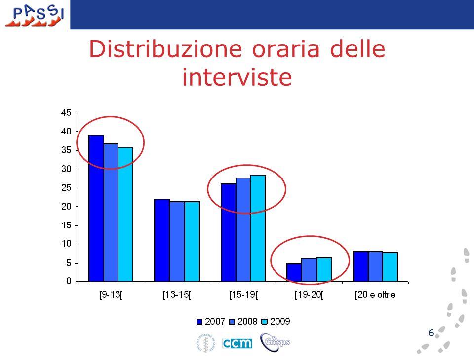 6 Distribuzione oraria delle interviste