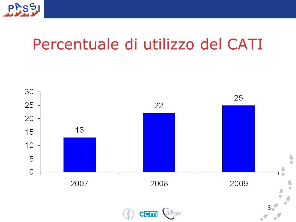 8 Percentuale di utilizzo del CATI