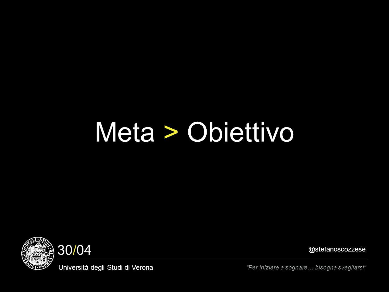 @stefanoscozzese Università degli Studi di Verona Per iniziare a sognare… bisogna svegliarsi 30/04 Meta > Obiettivo