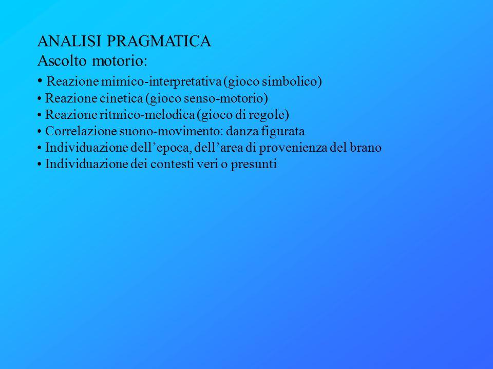 ANALISI PRAGMATICA Ascolto motorio: Reazione mimico-interpretativa (gioco simbolico) Reazione cinetica (gioco senso-motorio) Reazione ritmico-melodica (gioco di regole) Correlazione suono-movimento: danza figurata Individuazione dell'epoca, dell'area di provenienza del brano Individuazione dei contesti veri o presunti