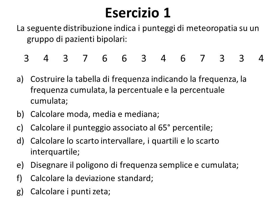 Esercizio 1 La seguente distribuzione indica i punteggi di meteoropatia su un gruppo di pazienti bipolari: a)Costruire la tabella di frequenza indicando la frequenza, la frequenza cumulata, la percentuale e la percentuale cumulata; b)Calcolare moda, media e mediana; c)Calcolare il punteggio associato al 65° percentile; d)Calcolare lo scarto intervallare, i quartili e lo scarto interquartile; e)Disegnare il poligono di frequenza semplice e cumulata; f)Calcolare la deviazione standard; g)Calcolare i punti zeta; Esercizio 2 In una prova di intelligenza verbale un soggetto è risultato ottavo su none individui; in una prova di intelligenza numerica è risultato undicesimo su dodici individui.