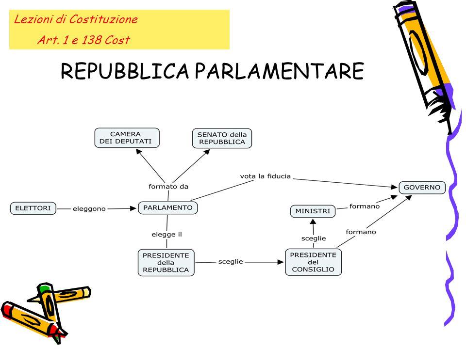 Lezioni di Costituzione Art. 1 e 138 Cost REPUBBLICA PARLAMENTARE