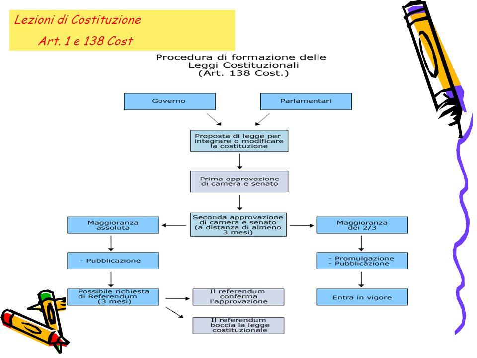 Lezioni di Costituzione Art.1 e 138 Cost INTEGRAZIONI E MODIFICHE DELLA COSTITUZIONE A) L.Cost.