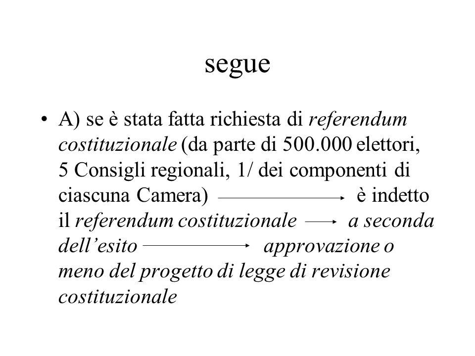 segue A) se è stata fatta richiesta di referendum costituzionale (da parte di 500.000 elettori, 5 Consigli regionali, 1/ dei componenti di ciascuna Camera) è indetto il referendum costituzionale a seconda dell'esito approvazione o meno del progetto di legge di revisione costituzionale