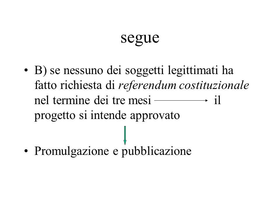 segue B) se nessuno dei soggetti legittimati ha fatto richiesta di referendum costituzionale nel termine dei tre mesi il progetto si intende approvato Promulgazione e pubblicazione