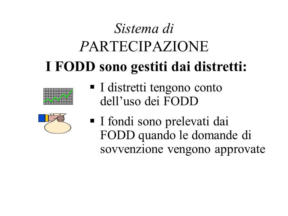 Sistema di PARTECIPAZIONE  I distretti tengono conto dell'uso dei FODD  I fondi sono prelevati dai FODD quando le domande di sovvenzione vengono approvate I FODD sono gestiti dai distretti: