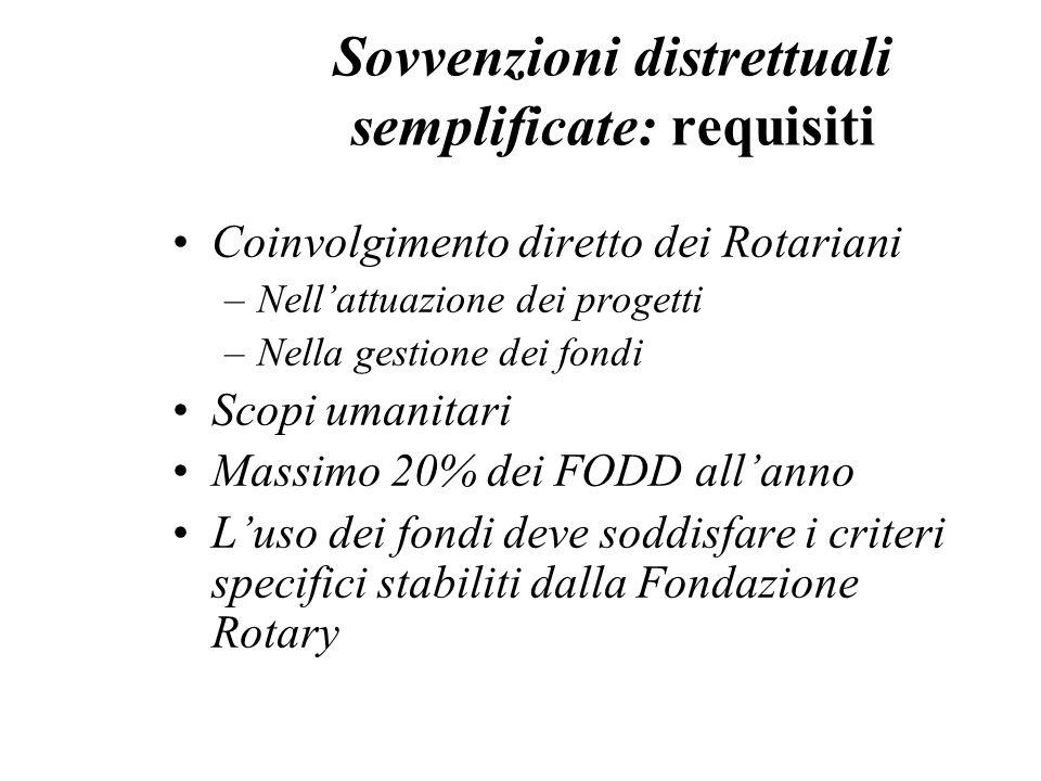 Sovvenzioni distrettuali semplificate: requisiti Coinvolgimento diretto dei Rotariani –Nell'attuazione dei progetti –Nella gestione dei fondi Scopi um