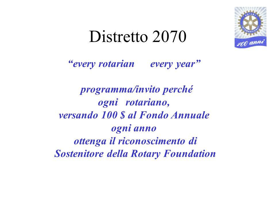 """""""every rotarian every year"""" programma/invito perché ogni rotariano, versando 100 $ al Fondo Annuale ogni anno ottenga il riconoscimento di Sostenitore"""