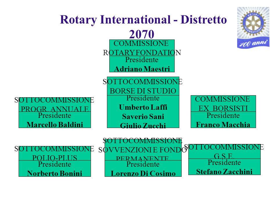 Rotary International - Distretto 2070 COMMISSIONE ROTARY FONDATION Presidente Adriano Maestri SOTTOCOMMISSIONE BORSE DI STUDIO Presidente Umberto Laff