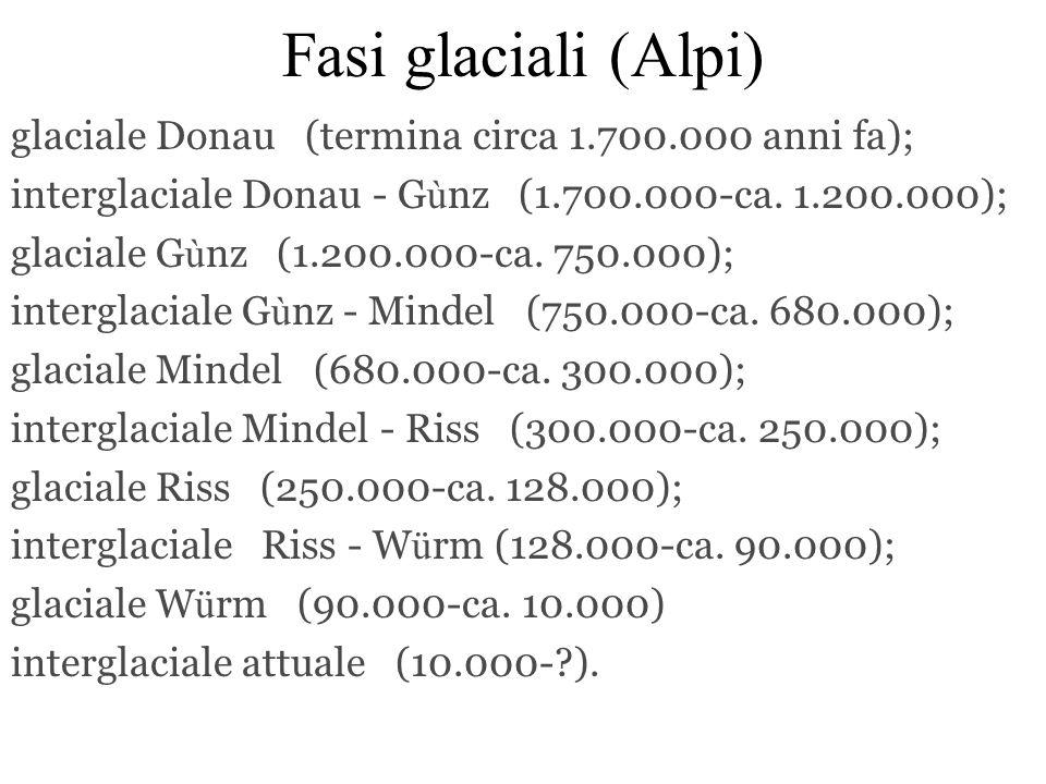 Fasi glaciali (Alpi) glaciale Donau (termina circa 1.700.000 anni fa); interglaciale Donau - G ù nz (1.700.000-ca.