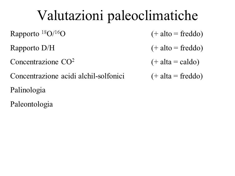 Valutazioni paleoclimatiche Rapporto 18 O/ 16 O(+ alto = freddo) Rapporto D/H(+ alto = freddo) Concentrazione CO 2 (+ alta = caldo) Concentrazione acidi alchil-solfonici (+ alta = freddo) Palinologia Paleontologia