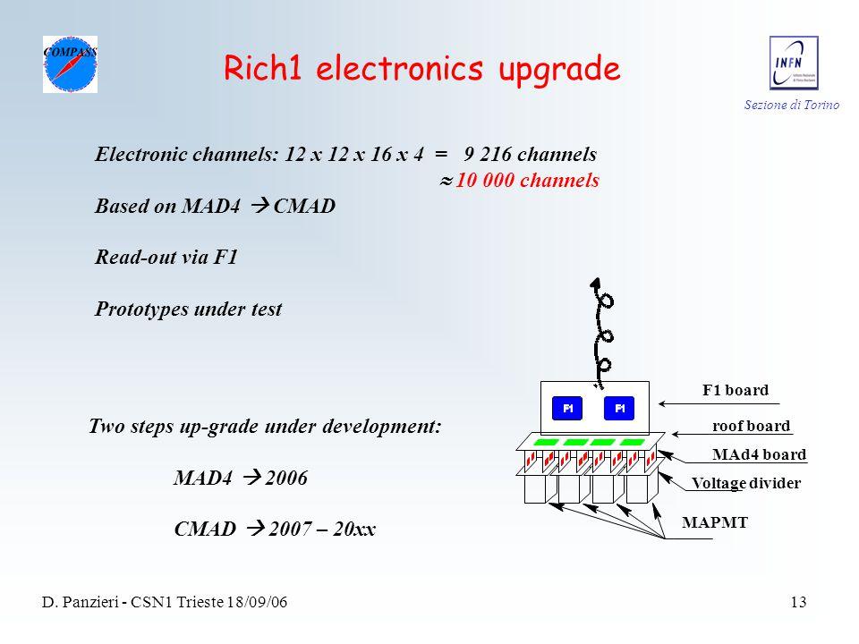 Sezione di Torino D. Panzieri - CSN1 Trieste 18/09/0613 Rich1 electronics upgrade Electronic channels: 12 x 12 x 16 x 4 = 9 216 channels  10 000 chan
