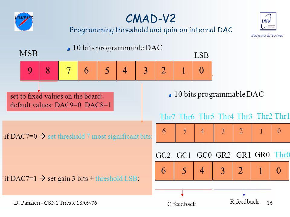 Sezione di Torino D. Panzieri - CSN1 Trieste 18/09/0616 10 bits programmable DAC set to fixed values on the board: default values: DAC9=0 DAC8=1 9 8 7
