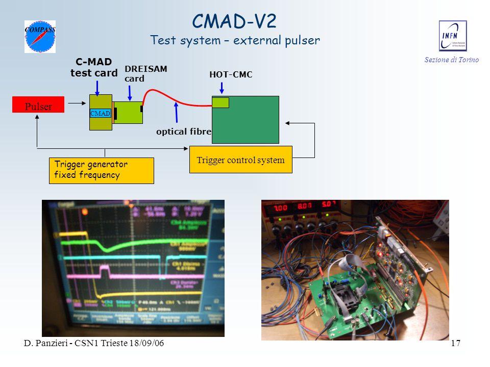 Sezione di Torino D. Panzieri - CSN1 Trieste 18/09/0617 CMAD-V2 Test system – external pulser DREISAM card HOT-CMC optical fibre C-MAD test card Pulse