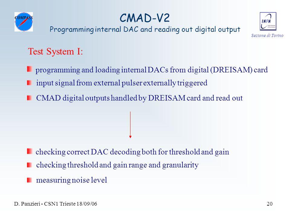 Sezione di Torino D. Panzieri - CSN1 Trieste 18/09/0620 Test System I: programming and loading internal DACs from digital (DREISAM) card input signal