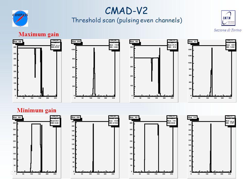 Sezione di Torino D. Panzieri - CSN1 Trieste 18/09/0625 Maximum gain Minimum gain CMAD-V2 Threshold scan (pulsing even channels)