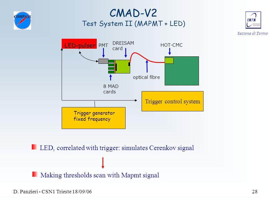 Sezione di Torino D. Panzieri - CSN1 Trieste 18/09/0628 DREISAM card HOT-CMC optical fibre 8 MAD cards PMT LED-pulser Trigger generator fixed frequenc