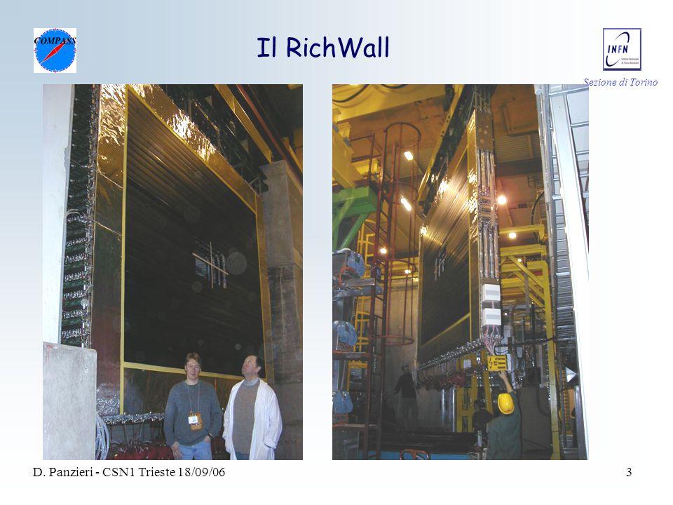 Sezione di Torino D. Panzieri - CSN1 Trieste 18/09/063 Il RichWall