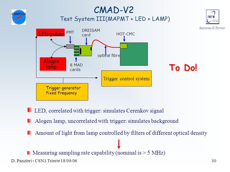 Sezione di Torino D. Panzieri - CSN1 Trieste 18/09/0630 DREISAM card HOT-CMC optical fibre 8 MAD cards PMT LED-pulser Alogen lamp Trigger generator fi