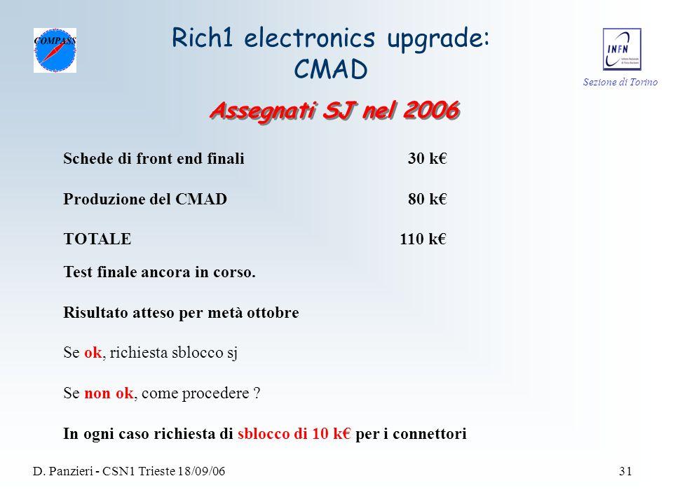 Sezione di Torino D. Panzieri - CSN1 Trieste 18/09/0631 Rich1 electronics upgrade: CMAD Schede di front end finali 30 k€ Produzione del CMAD 80 k€ TOT