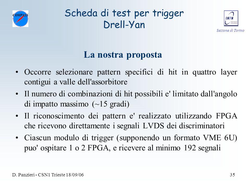 Sezione di Torino D. Panzieri - CSN1 Trieste 18/09/0635 Scheda di test per trigger Drell-Yan Occorre selezionare pattern specifici di hit in quattro l
