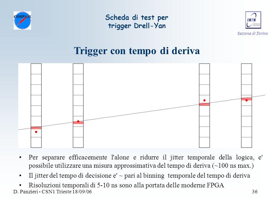 Sezione di Torino D. Panzieri - CSN1 Trieste 18/09/0636 Scheda di test per trigger Drell-Yan Per separare efficacemente l'alone e ridurre il jitter te