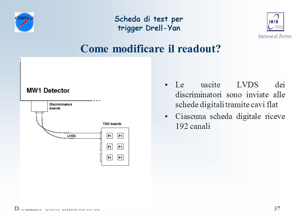 Sezione di Torino D. Panzieri - CSN1 Trieste 18/09/0637 Scheda di test per trigger Drell-Yan Le uscite LVDS dei discriminatori sono inviate alle sched