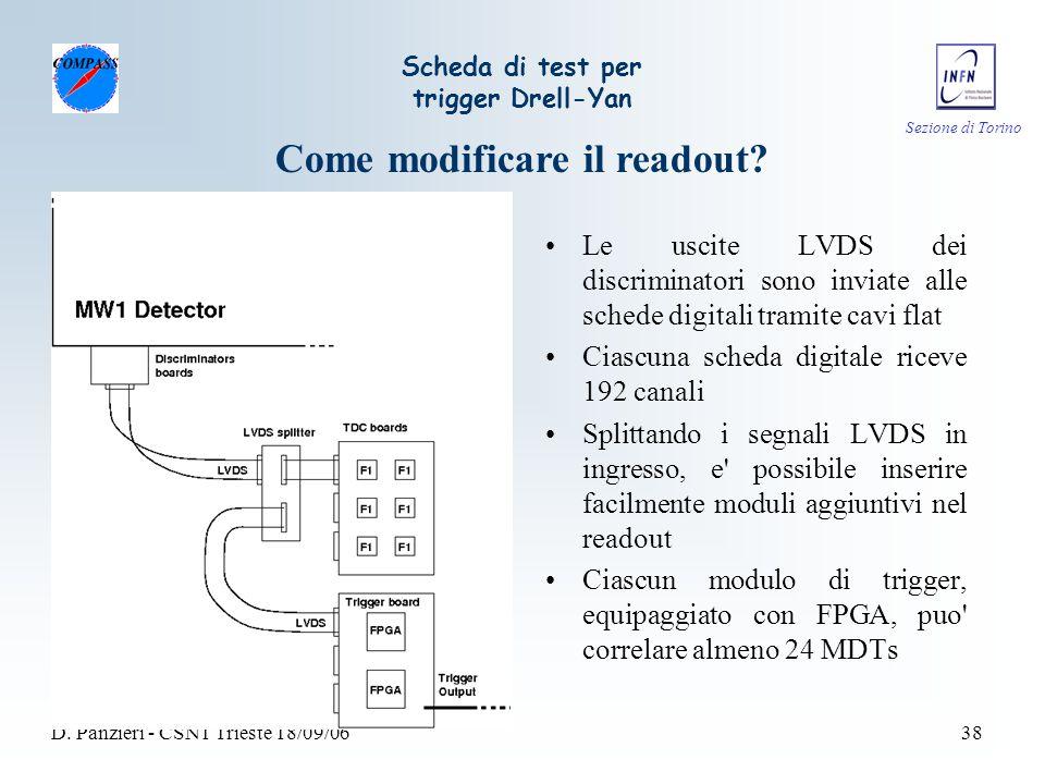 Sezione di Torino D. Panzieri - CSN1 Trieste 18/09/0638 Scheda di test per trigger Drell-Yan Le uscite LVDS dei discriminatori sono inviate alle sched