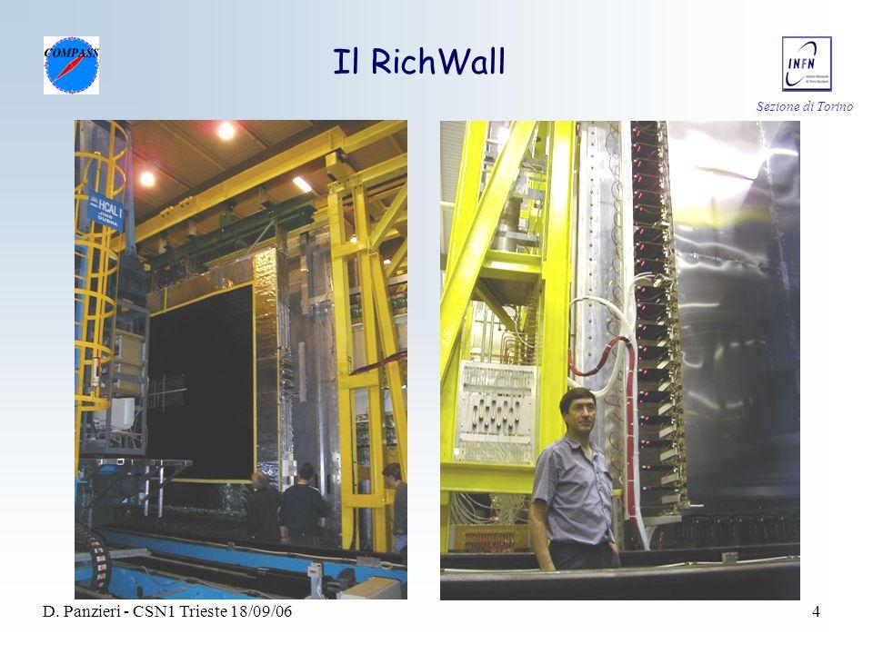 Sezione di Torino D. Panzieri - CSN1 Trieste 18/09/064 Il RichWall
