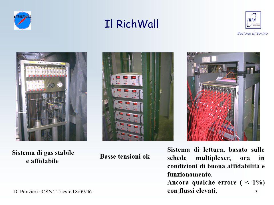 Sezione di Torino D. Panzieri - CSN1 Trieste 18/09/065 Il RichWall Sistema di gas stabile e affidabile Basse tensioni ok Sistema di lettura, basato su
