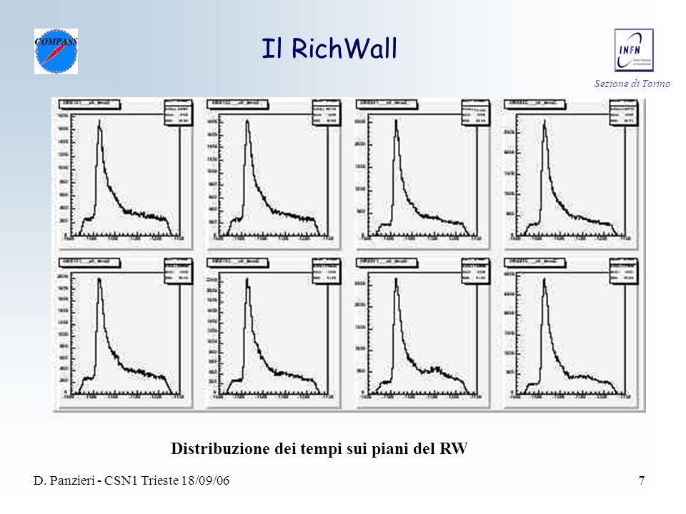 Sezione di Torino D. Panzieri - CSN1 Trieste 18/09/067 Il RichWall Distribuzione dei tempi sui piani del RW
