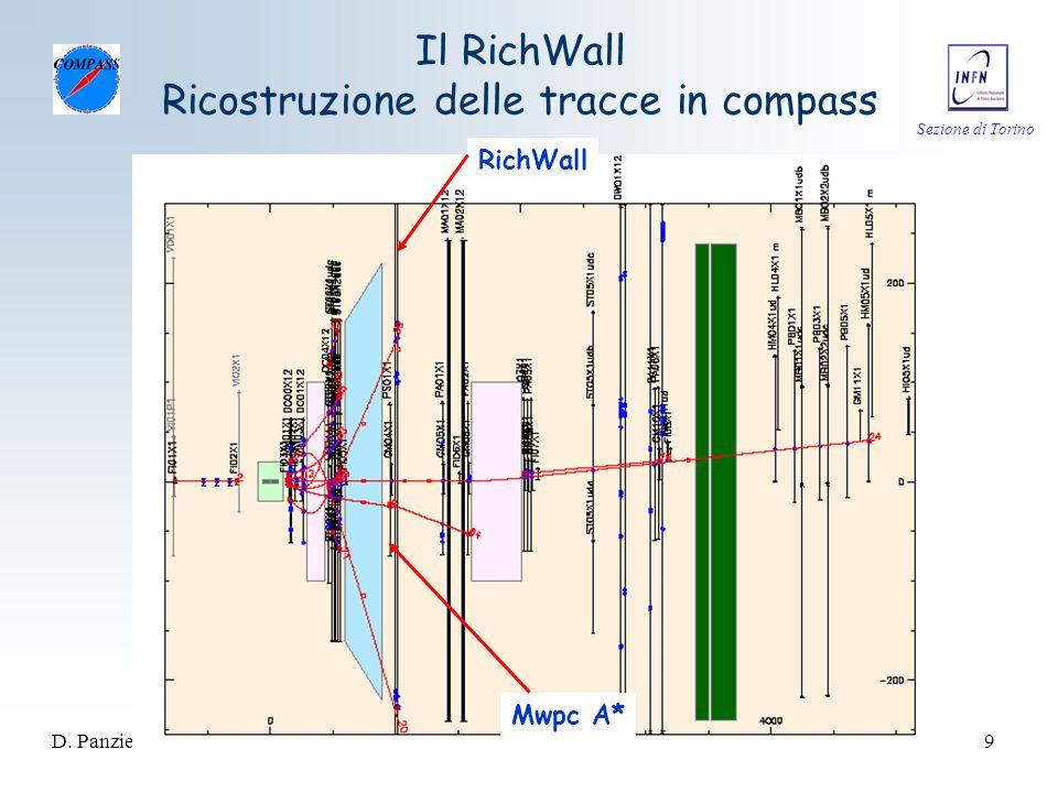 Sezione di Torino D. Panzieri - CSN1 Trieste 18/09/069 RichWall Mwpc A* Il RichWall Ricostruzione delle tracce in compass