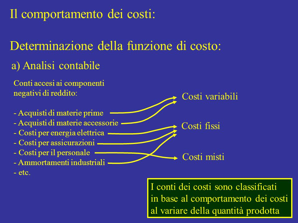 Il comportamento dei costi: Determinazione della funzione di costo: a) Analisi contabile Conti accesi ai componenti negativi di reddito: - Acquisti di materie prime - Acquisti di materie accessorie - Costi per energia elettrica - Costi per assicurazioni - Costi per il personale - Ammortamenti industriali - etc.