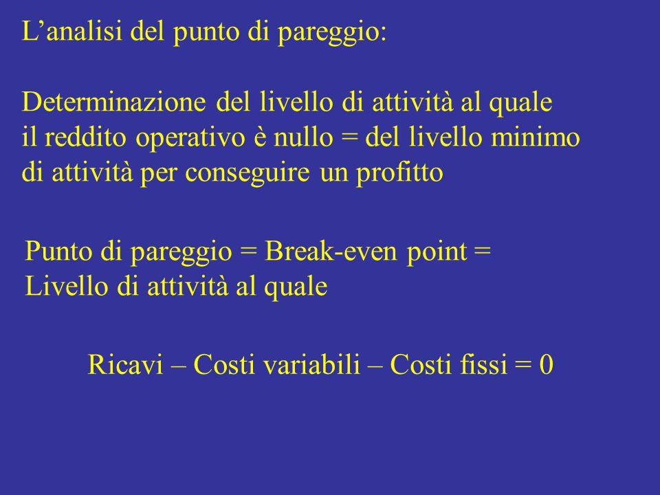 L'analisi del punto di pareggio: Determinazione del livello di attività al quale il reddito operativo è nullo = del livello minimo di attività per conseguire un profitto Punto di pareggio = Break-even point = Livello di attività al quale Ricavi – Costi variabili – Costi fissi = 0