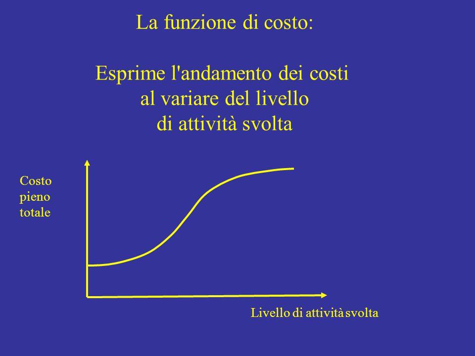 La funzione di costo: Esprime l andamento dei costi al variare del livello di attività svolta Livello di attività svolta Costo pieno totale